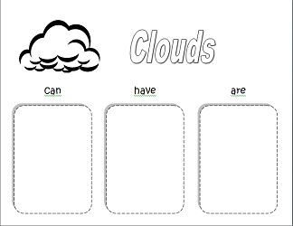 air graphic organizer Graphic organizers are visual thinking tools that make pictures of your  bee i  use to spell out the word by using my pointer finger in the air.