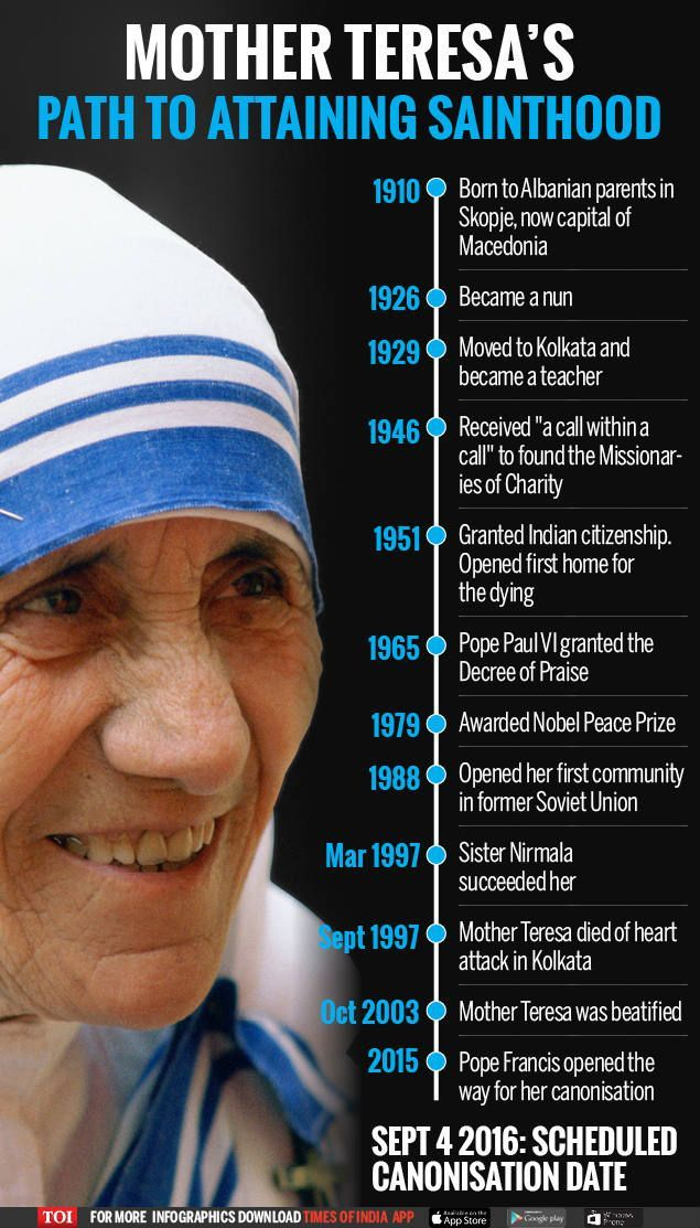 September 4 – today Mother Teresa of Calcutta becomes St Teresa of Calcuta #pinterest #stmotherteresa Mother Teresa of Kolkata, the tiny woman recognized throughout the world for her work among the poorest of the poor, was beatified October 19, 2003. Among those present were hundreds of Missionaries of Charity, the order she founded in 1950 as a diocesan religious community. ...........