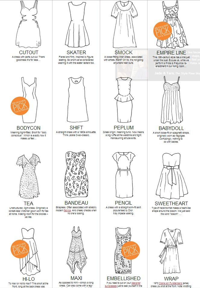 Dress Vocabulary