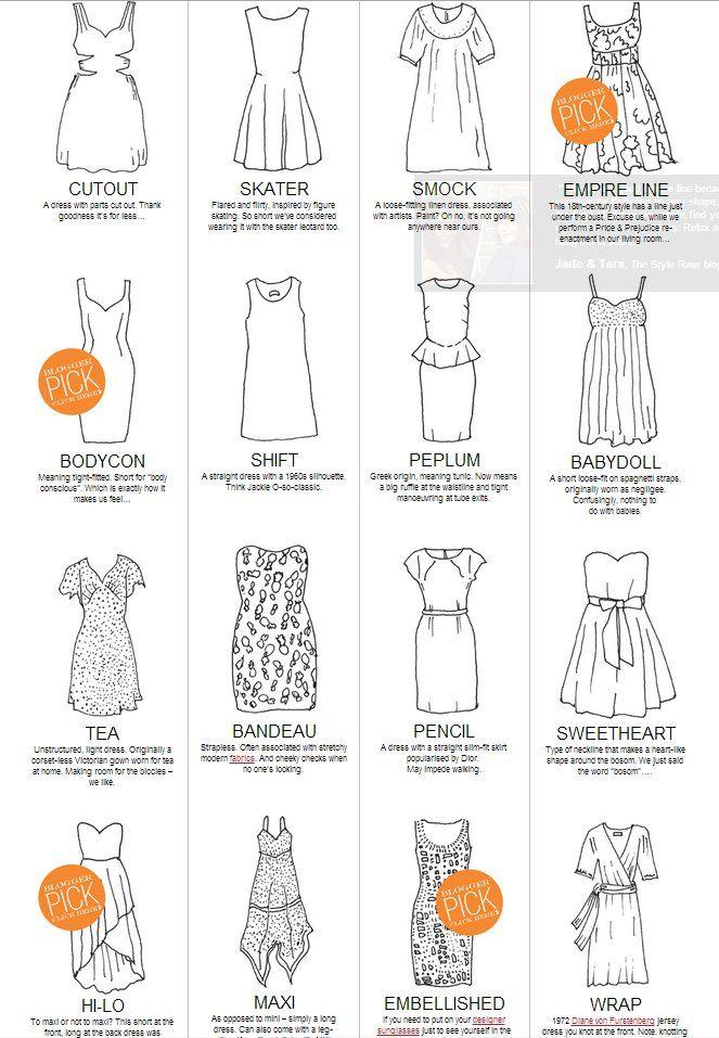 Best 25 Types Of Dresses Ideas On Pinterest
