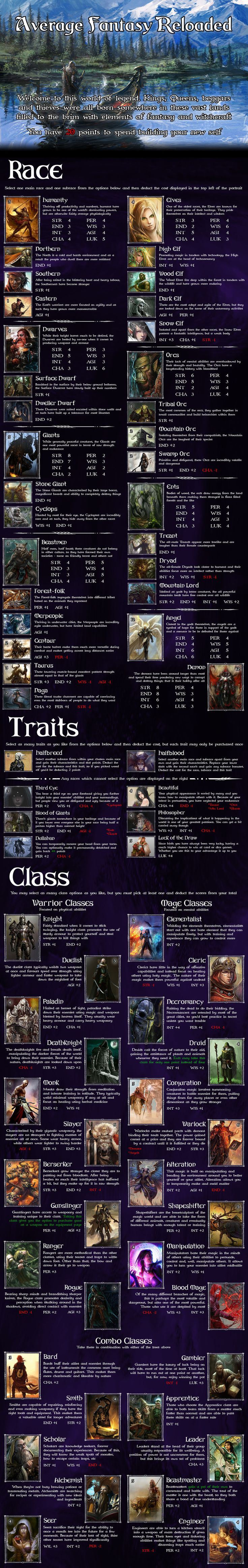 Average Fantasy Reloaded CYOA
