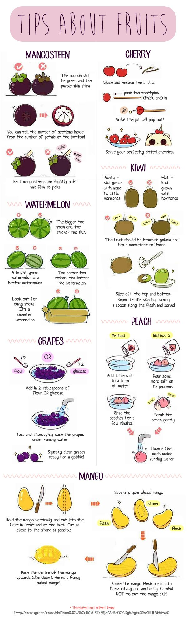 Found this very cute and handy tip about picking and handling fruits from a Chinese site. Decided to translate and re-layout them in English and share it over here! :3 View the original here: http://mmsns.qpic.cn/mmsns/bicTNico0JOWjibOdibfVLBIkE7jzG3cMoO7oVRyWYg6mQ9mXH1HLVhWtA/0