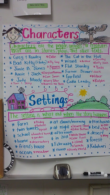 """Great """"in depth"""" chart for analyzing characters/setting for students using books that have been shared by the class!!"""