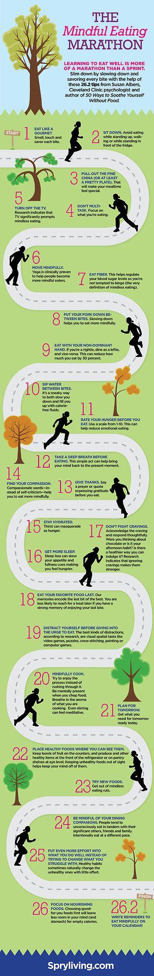 The mindfull Eating Marathon