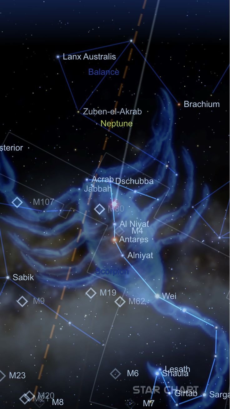An image of mars created using star chart www starchart info