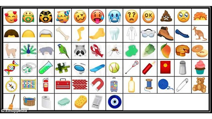 67 new Emojis will soon reach our phone by 2018 to make the messaging even more interesting. So, wait till 2018 and things will become more enjoyable.