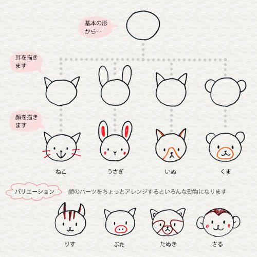 Simple Line Drawing Animal Faces