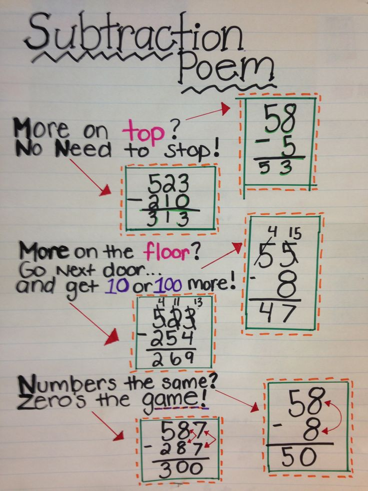 two digit and three digit subtraction use this poem to