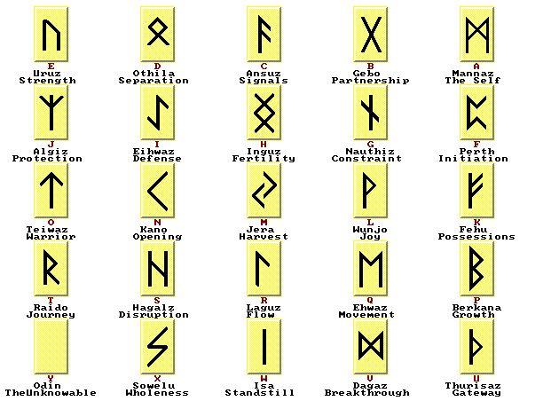 Viking Fertility Symbol