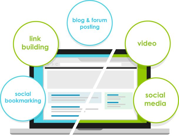 SeoBox Digital Marketing – Seo Online Marketing