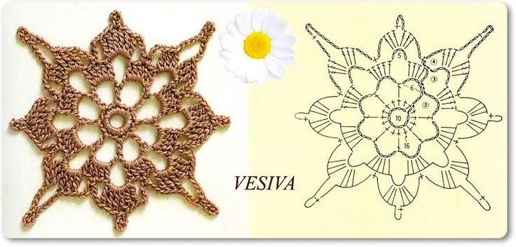 Motivos de crochet patrón. Debate sobre LiveInternet - Servicio ruso Diarios Online