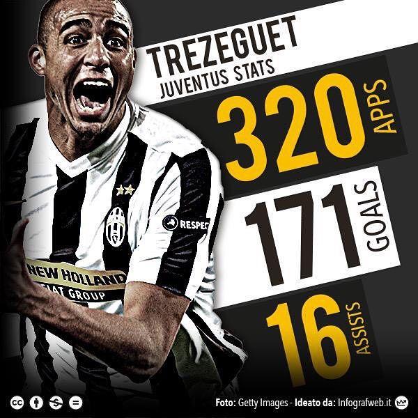 Happy birthday David #Trezeguet #Juventus  #trezeguet #juventus #bestoftheday #calcio #follow #football #followare #graphic #instaphoto #instapicture #photo #photoshop #photoshopeffect #picture #picoftheday #datavisulisation #people #infographic by sportextrahd