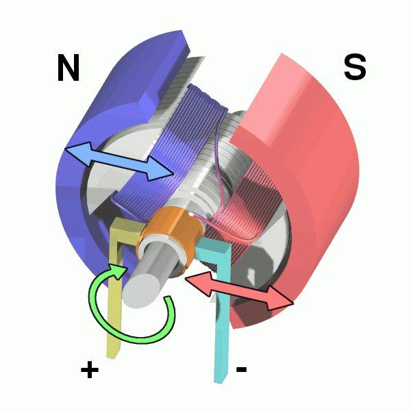 Best 25 how electric motors work ideas on pinterest how for Simple electric motor how it works