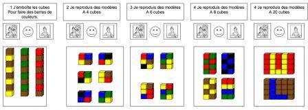 modèles pour cubes union