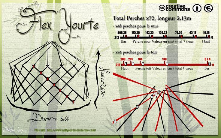 Plan d'une flex yourte