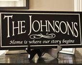 Family Name Sign Plaque Established