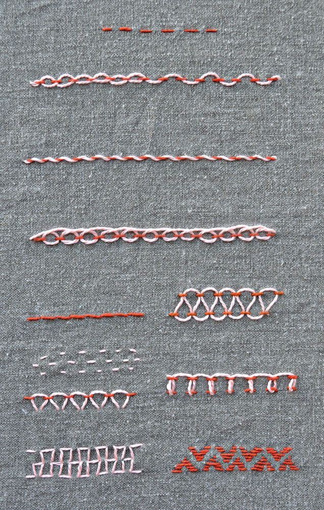 running stitch overview embroidery stitch tutorial