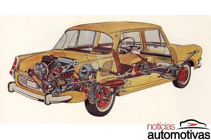 Skoda 1000 MB, o clássico de motor traseiro dos tchecos - Notícias Automotivas - Notícias de carros