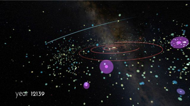 "This visualization of ""Planet Nine"" illustrates the discoveries being made in the Kuiper Belt, the uncertainty about the location of this hypothetical planet and computer simulations of distant areas in the solar system."