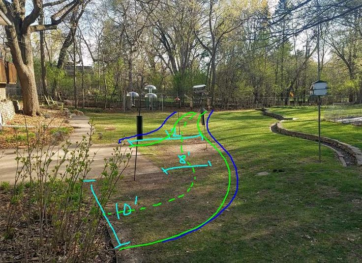 The Drainage Problem: Water Issues in Backyard Near Patio ...