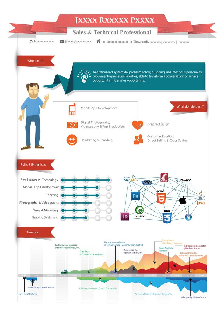 14 best Infographic Resume images on Pinterest Infographic - where to post resume