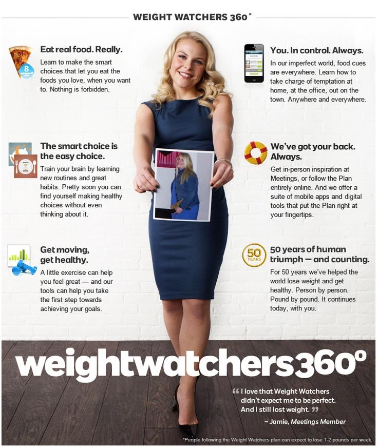 La weight loss diet plan red