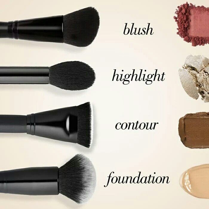ELF fave makeup brushes ●Elf cosmetics●
