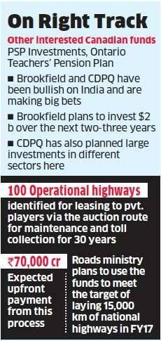 Top Canadian funds like Brookfield Asset Management, CDPQ and PSP Investments drawn to India's highway projects - http://nasiknews.in/top-canadian-funds-like-brookfield-asset-management-cdpq-and-psp-investments-drawn-to-indias-highway-projects/
