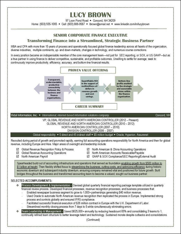 Finance resume help