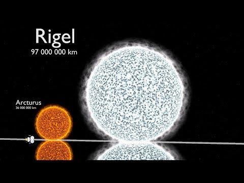 Universe Size Comparison 3D - YouTube 11/10/17