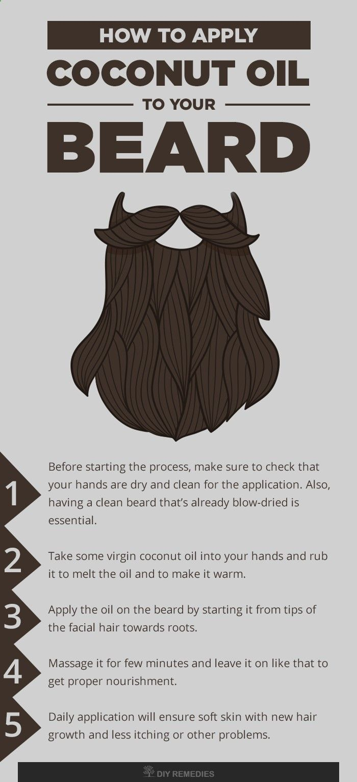 Growing Beard Has Become A Fashion Trend In Which Most Of The Men How To Use