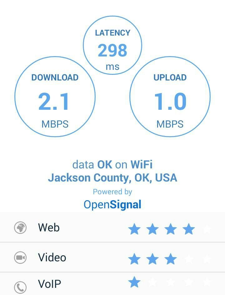 Oklahoma speed test on DSL