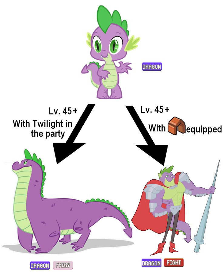 10 Best Mlp Evolutions Images On Pinterest My Little