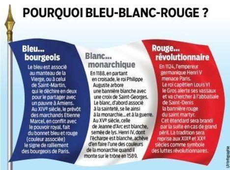 Bleu Blanc Rouge ... le Drapeau Français !