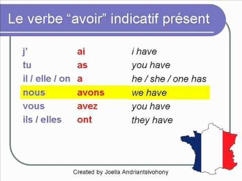 slow but clear review of avoir verb...with time to repeat