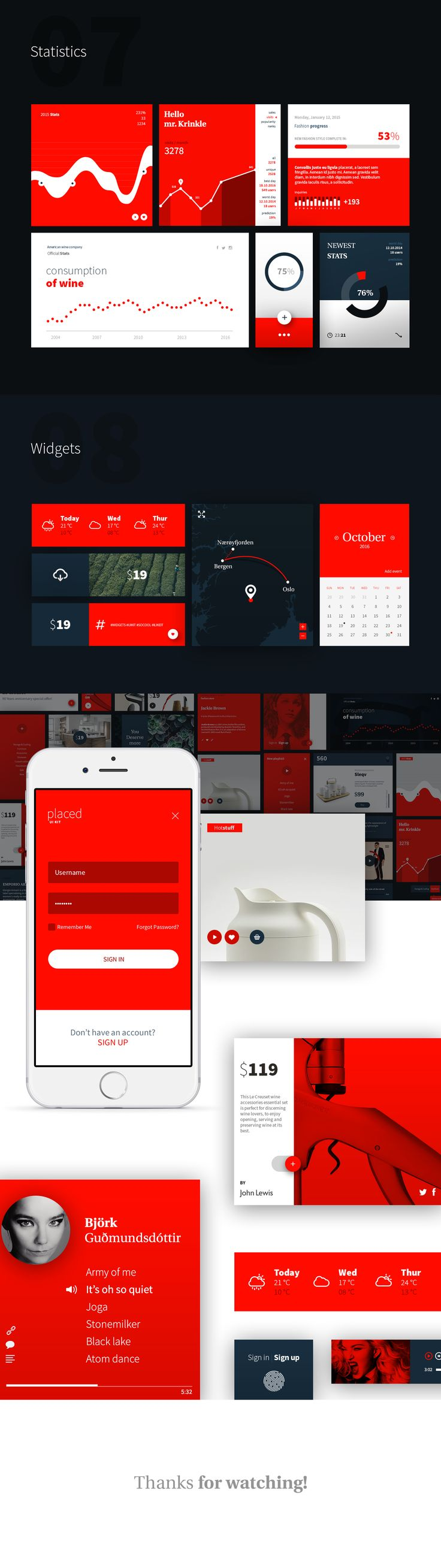 placed UI KIT on Behance