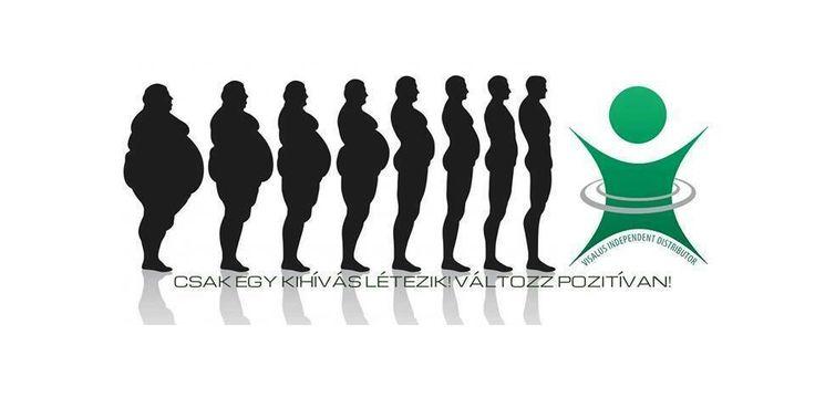 Ne fogyókúrázz! Válts életmódot! Ugyanaz DE MÉGSEM..... A fogyókúrák, koplalások 95 százaléka nem jár tartós eredménnyel. Csak az az 5 százalék lesz sikeres, aki 8-10-12 hét után is mozgásban marad, egészségesen étkezik, sokat pihen és elég vizet iszik.  folyt kom..