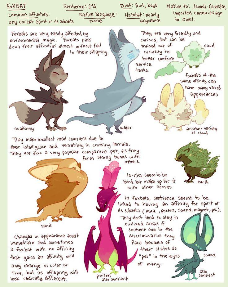 Species - Foxbat by glitchedpuppet.deviantart.com on @DeviantArt