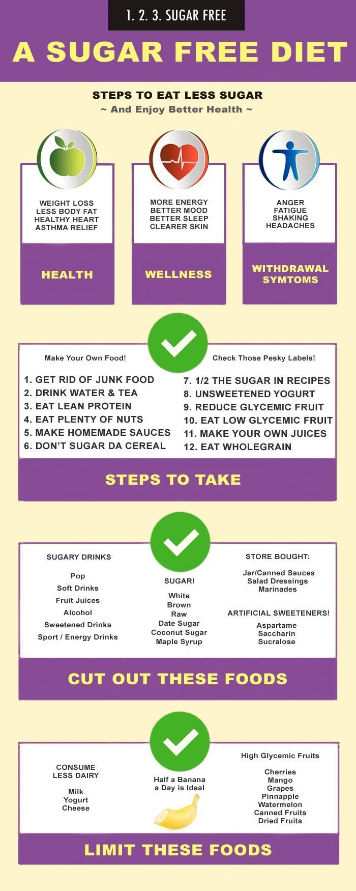 Cutting sugar out of your diet is a good thing right? But if you are struggling to eat less sugar this handy dandy infographic gives you a few easy tips to get started. Coming up with a sugar detox plan is also challenging on your own but if you've ever wanted to try a 3-day cleanse, 7 day cleanse or even a 21 day cleanse to get healthier here is a good way to start. #detoxinfographic