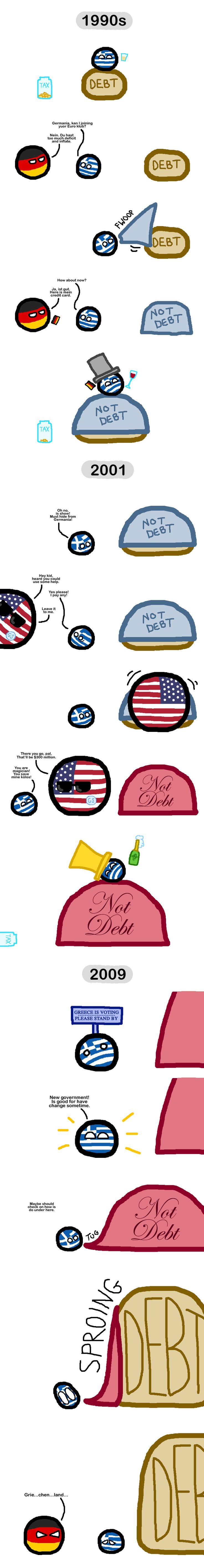 The Eurozone Crisis: Greece's Gambit ( Greece, Germany, USA ) by thesunisup  #polandball #countryball
