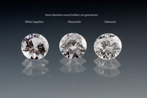 White Sapphire Vs Moissanite Vs Diamond Diamond