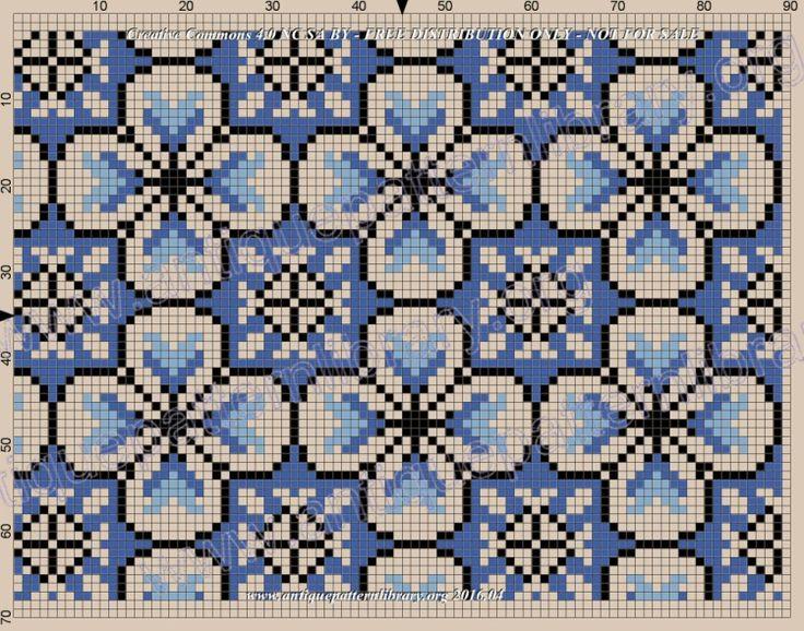 patronen: een serie tekeningetjes die zich blijft herhalen