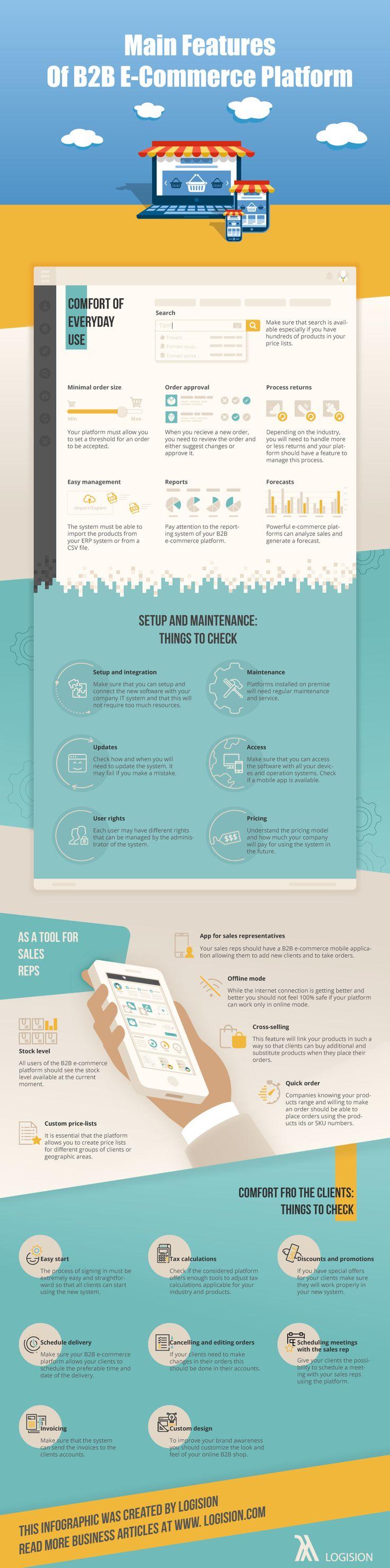 28 Key Features of B2B e-Commerce Platform - UPDATED 2017
