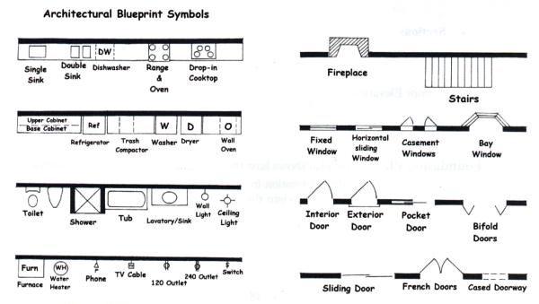 architectural floor plan door symbols. free blender tutorial