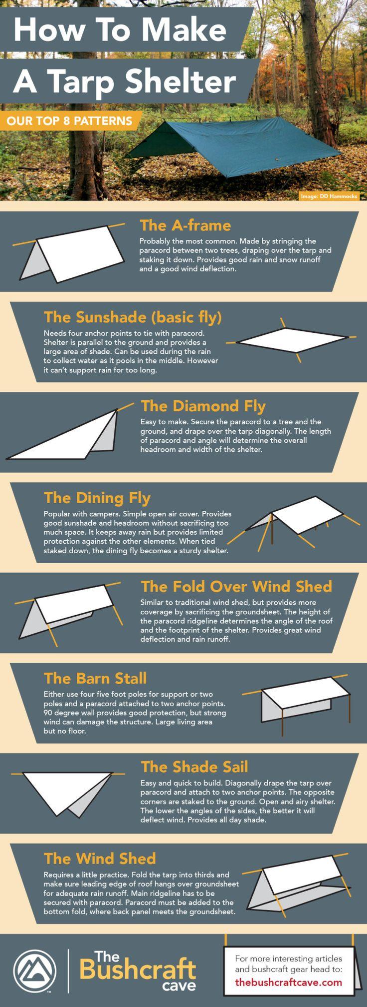 How To Make A Tarp Shelter Bushcraft Infogaphic                                                                                                                                                                                 More