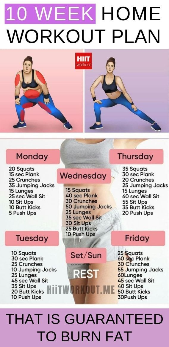 Excercise And Workouts Health And Fitness Articles Body Workout Plan Fitness Articles