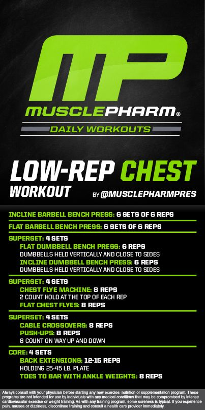 Low-Rep Chest