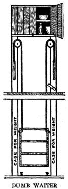 Manual Dumbwaiter If we buy a house with multiple levels. Handy Farm Devices - Cobleigh - chapter 3a