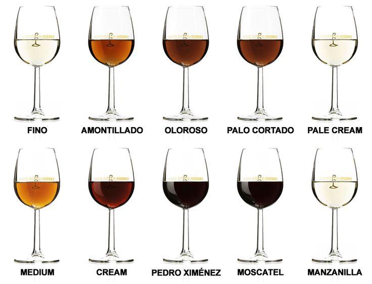 ¿Cuántos tipos de vino de Jerez hay? https://www.vinetur.com/2014082116488/cuantos-tipos-de-vino-de-jerez-hay.html