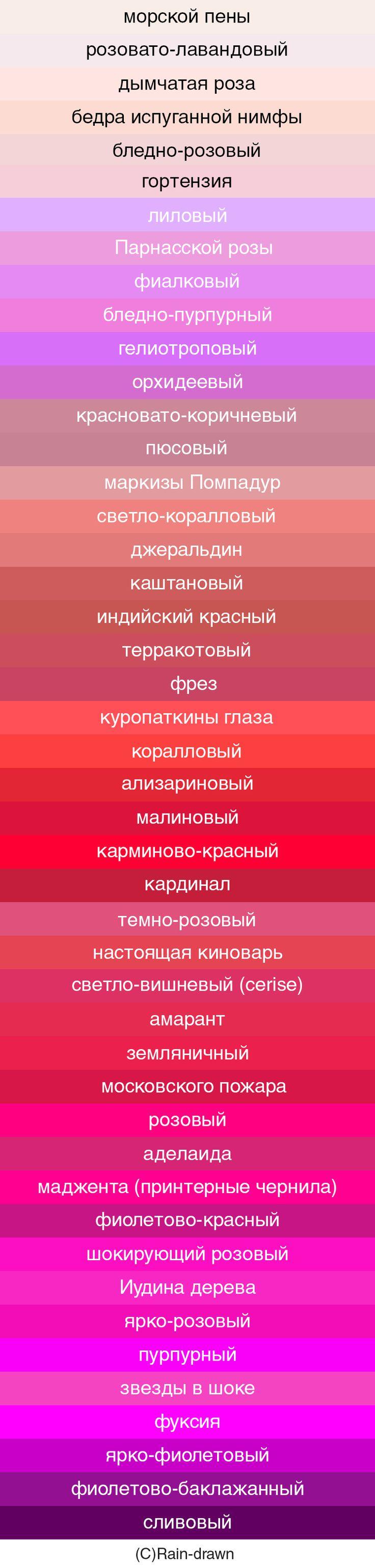 Бедро испуганной нимфы или блошиное брюшко: учимся различать оттенки красного 2